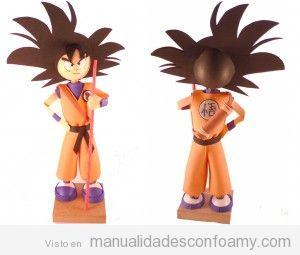 Fofucho Goku