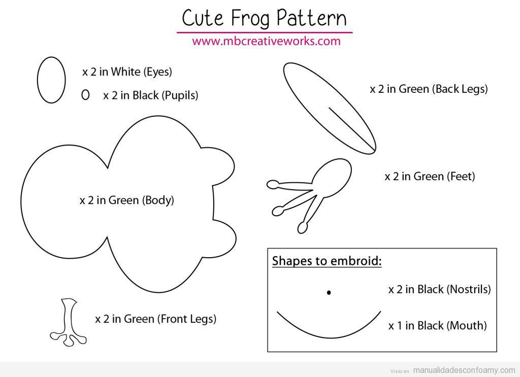 Patrón para hacer una rana con goma eva o foamy